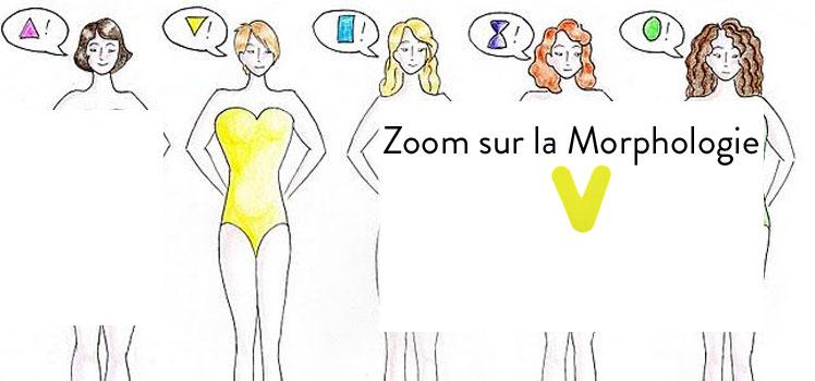 V Pour En Une Morphologie Robe Quelle wP8apqxn